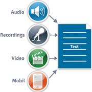 Voice Pro Enterprise Aufnahmearten
